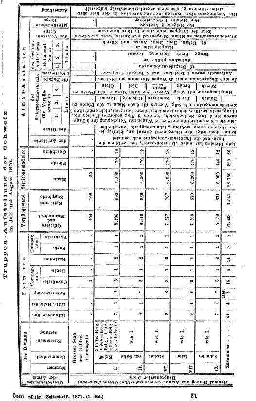 [graphic][ocr errors][ocr errors][table][ocr errors][ocr errors]