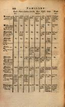 Seite 444