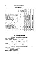 Seite 678