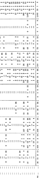 [merged small][merged small][ocr errors][merged small][merged small][merged small][ocr errors][merged small][merged small][merged small][ocr errors][merged small][merged small][ocr errors][merged small][merged small][merged small][merged small][merged small][ocr errors][merged small][merged small][merged small][merged small][ocr errors][merged small][merged small][merged small][ocr errors][merged small][merged small][ocr errors][merged small][merged small][merged small][merged small][merged small][merged small][merged small][merged small][ocr errors][merged small][merged small][merged small][merged small][merged small][merged small][merged small][merged small][merged small][merged small][merged small][merged small][ocr errors]