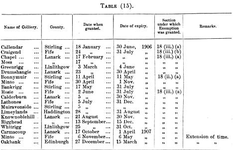 [merged small][merged small][merged small][merged small][merged small][merged small][merged small][merged small][merged small][merged small][ocr errors][merged small][merged small][ocr errors][merged small][merged small][merged small][ocr errors][merged small][merged small][merged small][merged small][merged small]