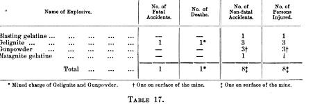 [merged small][merged small][merged small][merged small][merged small][ocr errors][merged small][ocr errors][ocr errors][merged small][merged small][subsumed][merged small][merged small][ocr errors][merged small][merged small][ocr errors][ocr errors][merged small][merged small][merged small]