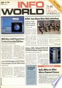 18. Apr. 1988