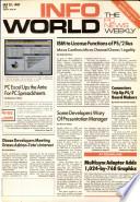 27. Juli 1987