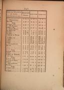 Seite 57