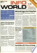 22. Febr. 1988