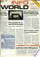 1. Febr. 1988