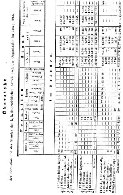 [graphic][table][ocr errors][ocr errors][ocr errors][ocr errors][ocr errors][ocr errors]