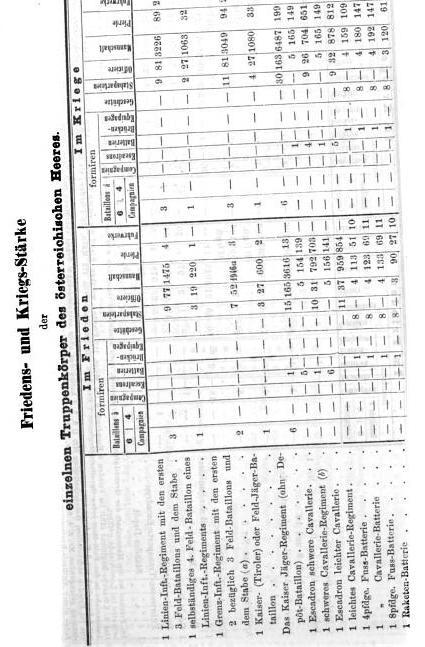 [ocr errors][ocr errors][ocr errors][subsumed][table][graphic][ocr errors][ocr errors]