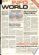 12. Okt. 1987