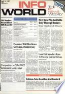 13. Apr. 1987