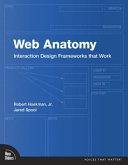 Web Anatomy