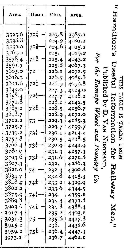 [ocr errors][ocr errors][merged small][merged small][ocr errors][ocr errors][ocr errors]