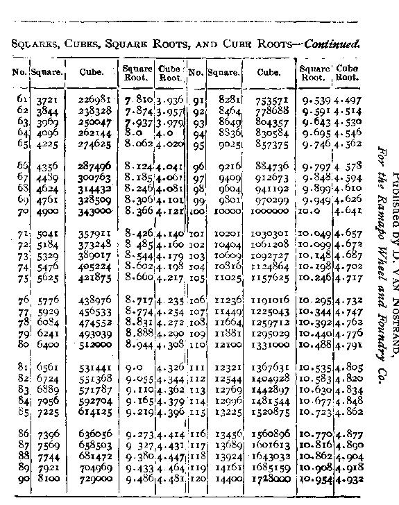 [ocr errors][merged small][ocr errors][ocr errors][ocr errors][merged small][ocr errors][ocr errors]
