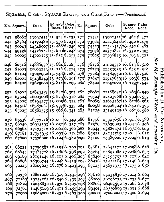 [merged small][merged small][ocr errors][ocr errors][ocr errors][ocr errors][merged small][merged small][merged small][merged small][merged small][merged small][merged small][merged small][subsumed][ocr errors][merged small][ocr errors][ocr errors][ocr errors][ocr errors][ocr errors][ocr errors][graphic][graphic][graphic][graphic][graphic][graphic][graphic][graphic][graphic][graphic][graphic][graphic][graphic][graphic][graphic][graphic][graphic][graphic][graphic][graphic][graphic][graphic][graphic][graphic][graphic][graphic][graphic]