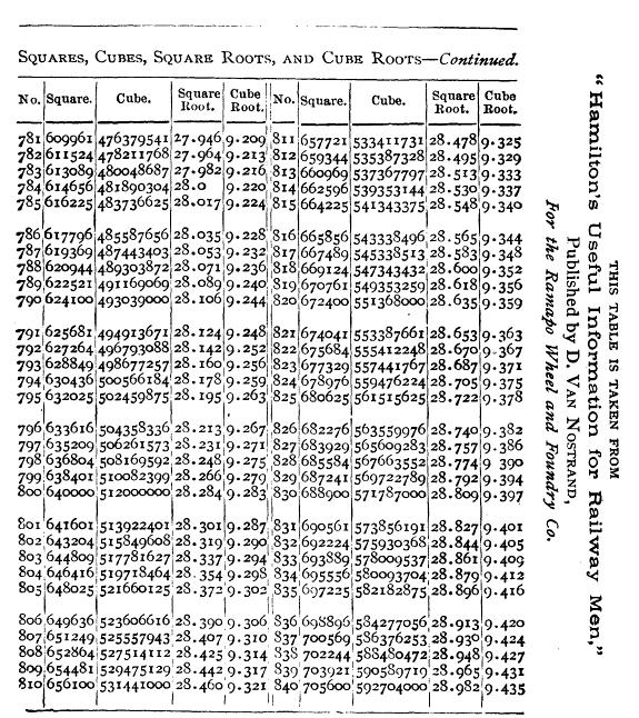 [merged small][merged small][merged small][merged small][merged small][merged small][merged small][ocr errors][ocr errors][ocr errors][ocr errors][ocr errors][ocr errors][ocr errors][ocr errors][ocr errors][ocr errors][subsumed][ocr errors][ocr errors][ocr errors][ocr errors][ocr errors][ocr errors][merged small][ocr errors][ocr errors][ocr errors][merged small][ocr errors][ocr errors][ocr errors][ocr errors][ocr errors][ocr errors][ocr errors][ocr errors][ocr errors][ocr errors][ocr errors][ocr errors][ocr errors][ocr errors][ocr errors][ocr errors][ocr errors][merged small][ocr errors][ocr errors][ocr errors][ocr errors][merged small][ocr errors][ocr errors][merged small][ocr errors][ocr errors][ocr errors][ocr errors]