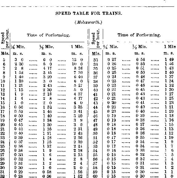 [merged small][merged small][ocr errors][merged small][merged small][table][ocr errors][merged small][table]