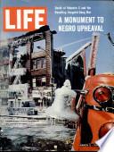 5. März 1965