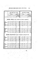 Seite 259