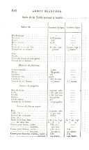 Seite 626