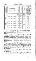 Seite 256