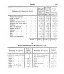 Seite 173
