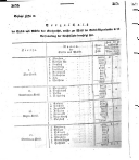 Seite 2475