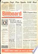 13. Apr. 1963