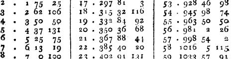 [subsumed][merged small][merged small][merged small][ocr errors][merged small][ocr errors][ocr errors]