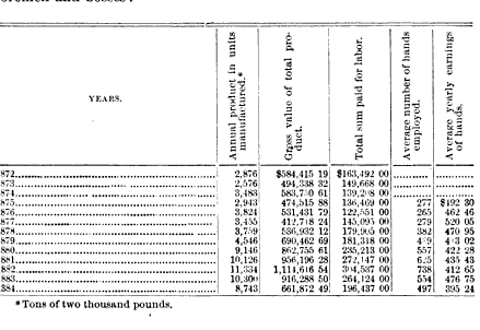 [graphic][subsumed][subsumed][subsumed][subsumed][subsumed][subsumed][ocr errors][subsumed][merged small][subsumed][subsumed][subsumed][subsumed][subsumed][subsumed][merged small][subsumed][subsumed][merged small][ocr errors][ocr errors][ocr errors]