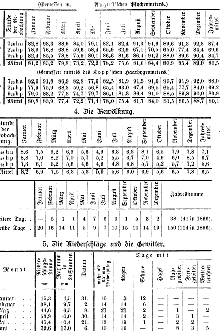 [merged small][table][merged small][table][table][merged small][table]