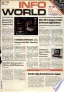 2. Mai 1988