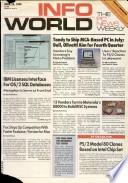 25. Apr. 1988