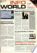 10. Aug. 1987
