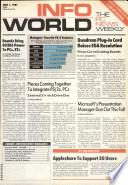 1. Juni 1987