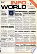 25. Mai 1987