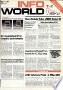 11. Mai 1987